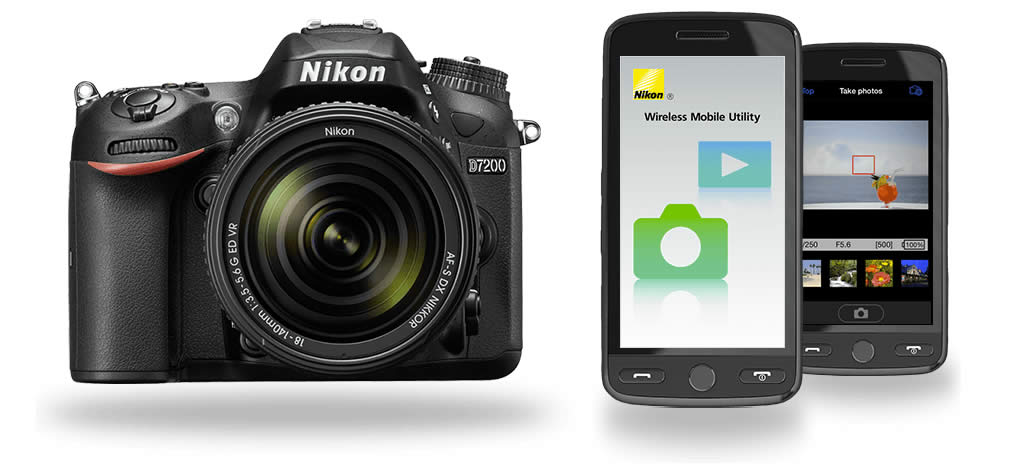 phones&camera